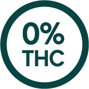 0% thc